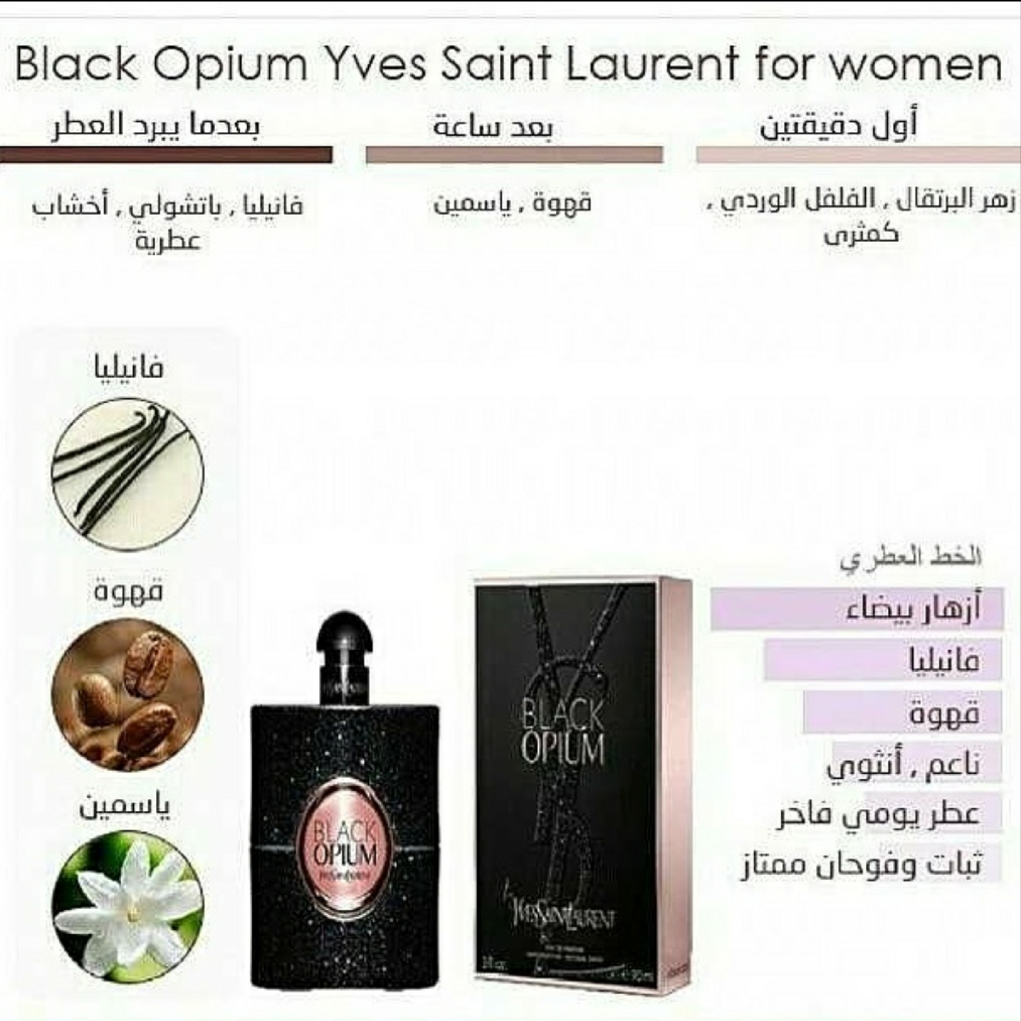 202f782be عطر بلاك اوبيوم من ايف سان لوران ١٠٠ مل   lavond